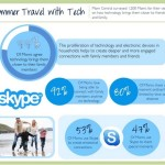 Connecting with Skype During Summer Vacation