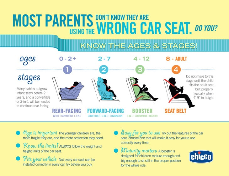 Car Seat Safety Tips The Simple Parent