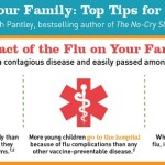 A Parent's Guide to Flu Season