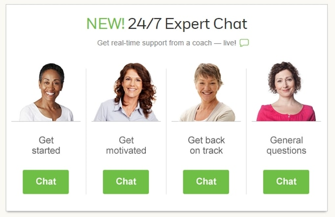 Weight Loss Coaching Personal Coaching With Weight