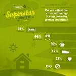 #EnergySavingsSuperstar Twitter Party