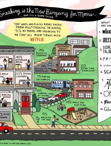 Sneak some me time with your Netflix Binge Watching Show List!