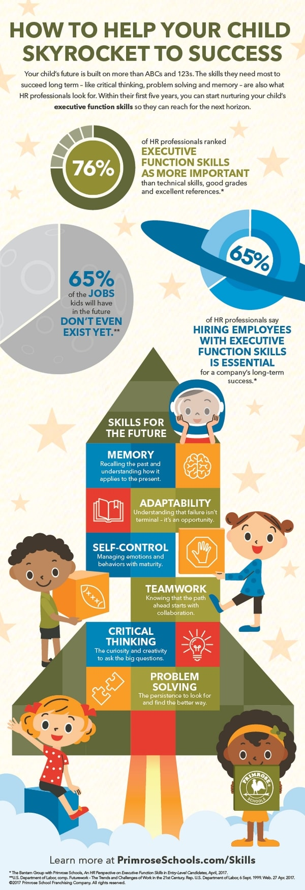 Learning through play benefits can help our kids in their adult lives!