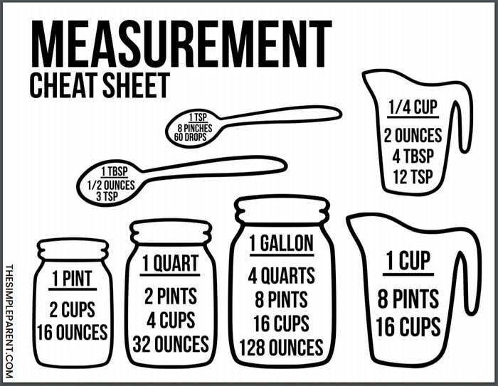 Kitchen Measurement Cheat Sheet